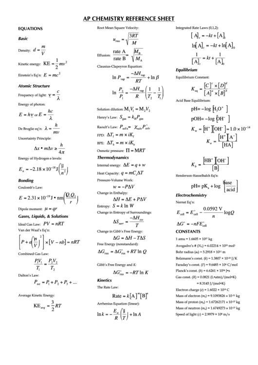 Ap Chemistry Reference Sheet Printable Pdf Download