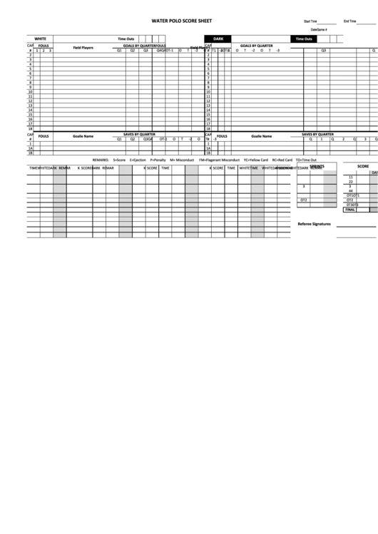 water polo score sheet printable pdf download