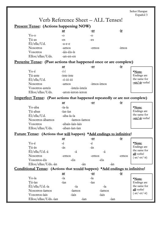 verb reference sheet printable pdf download