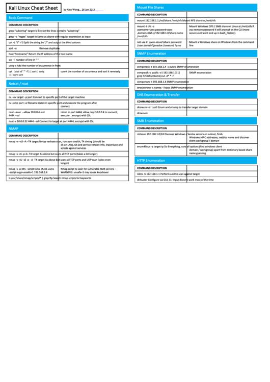 Kali Linux Cheat Sheet Printable Pdf Download