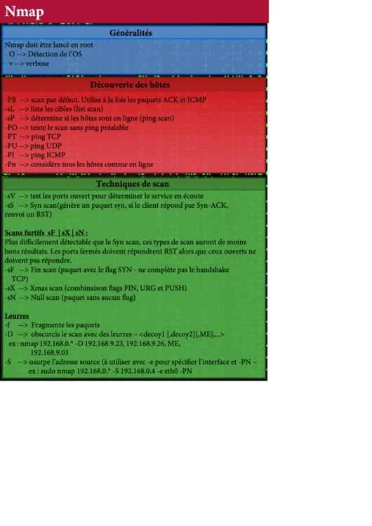 Nmap Cheat Sheet (French) Printable pdf
