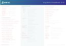 Angular Js Cheat Sheet