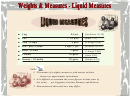 Weights & Measures - Liquid Measures