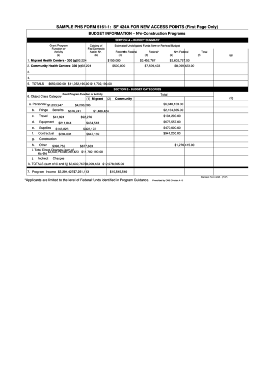 Sample Phs Form 5161 1 Sf 424a For New Access Points