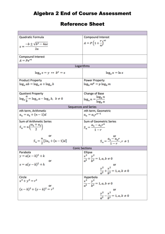 Algebra 2 End Of Course Reference Sheet