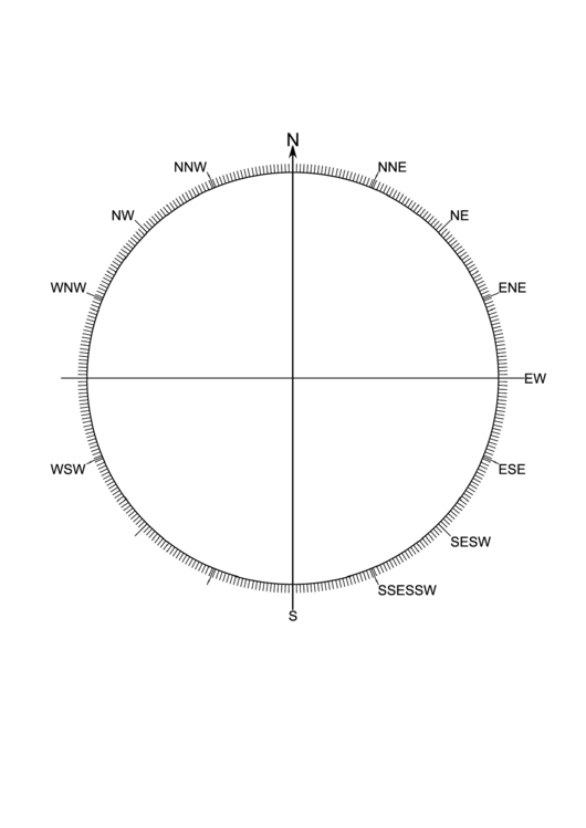top 6 compass rose templates free to download in pdf format
