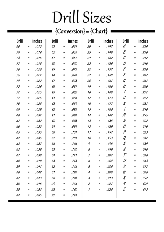 Drill Conversion Chart
