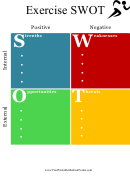 Exercise Swot Analysis Template