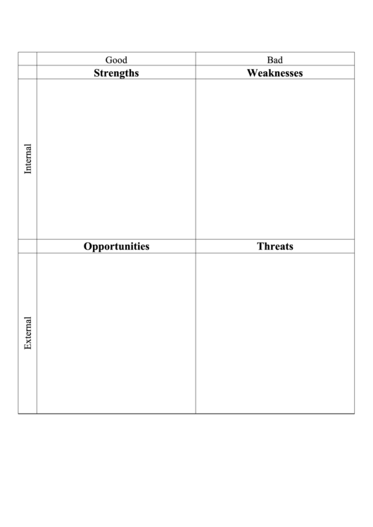 Swot Analysis Template Printable pdf