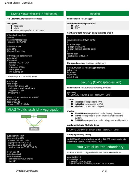 Cheat Sheet - Cumulus Linux Printable pdf