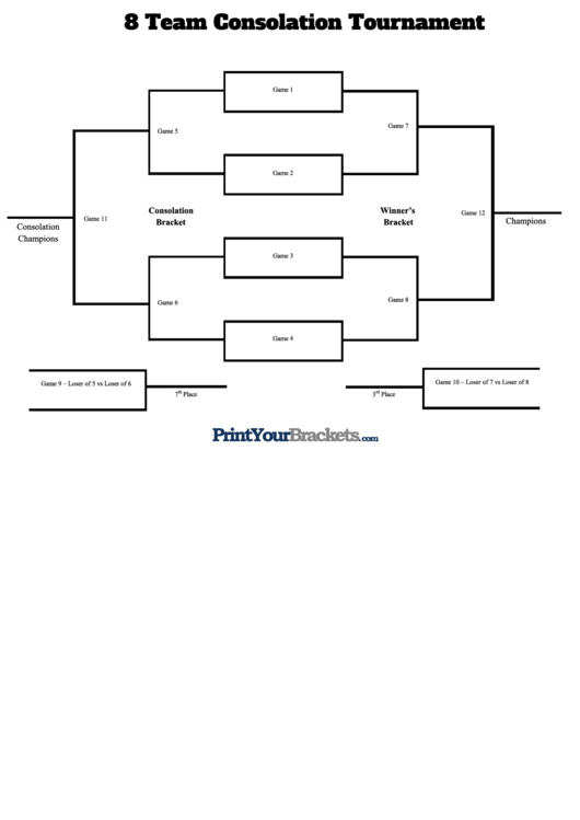 printable 20 team double elimination bracket