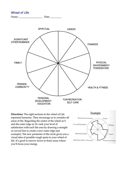 Wheel Of Life Template