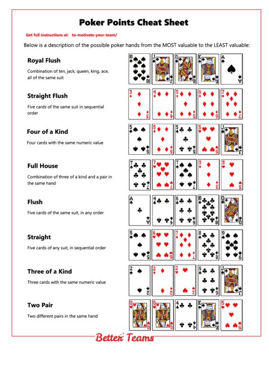 poker points cheat sheet template printable pdf download