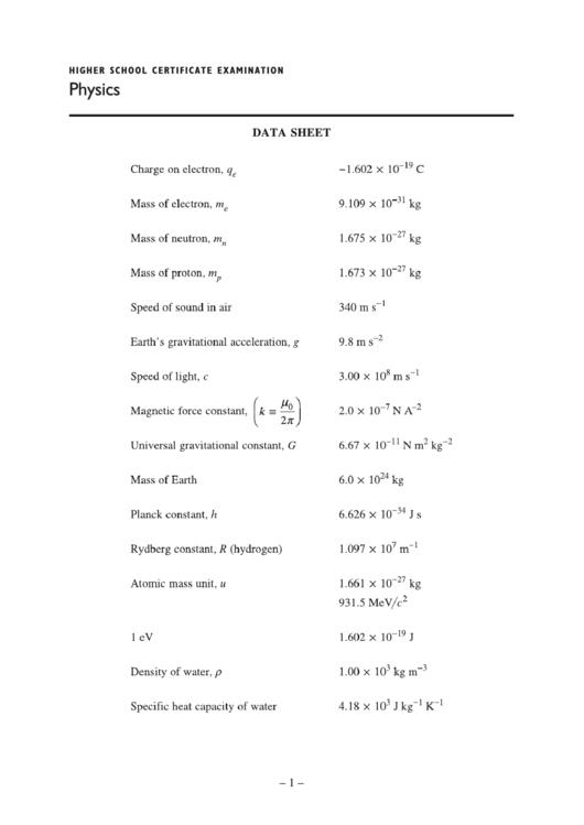 Physics Cheat Sheet printable pdf download