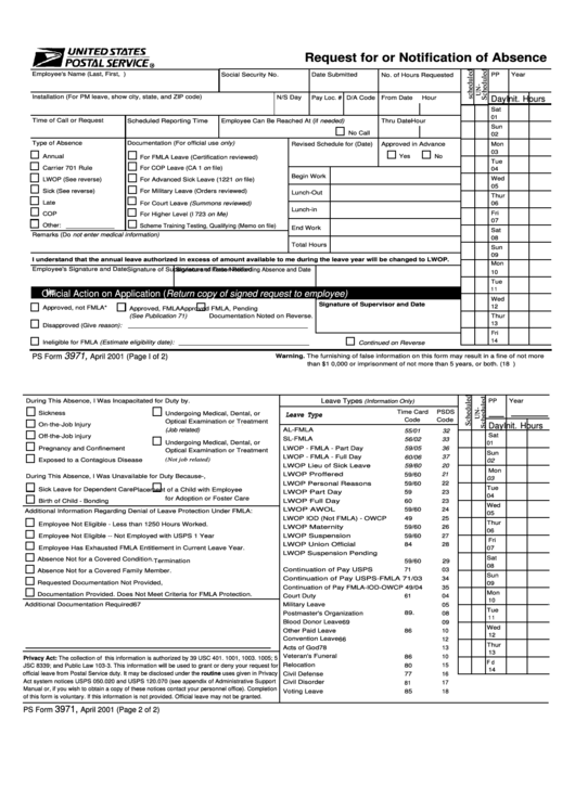 Fillable Usps 3971 2001 Request For Or Notification Of Absence
