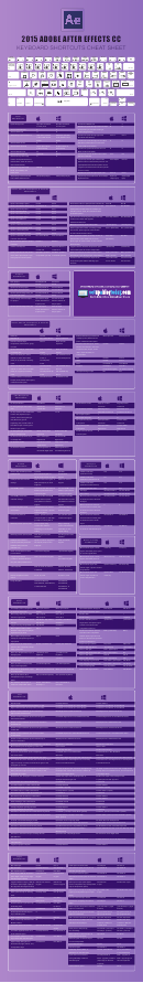 2015 Adode After Effects Cc - Keyboard Shortcuts Cheat Sheet