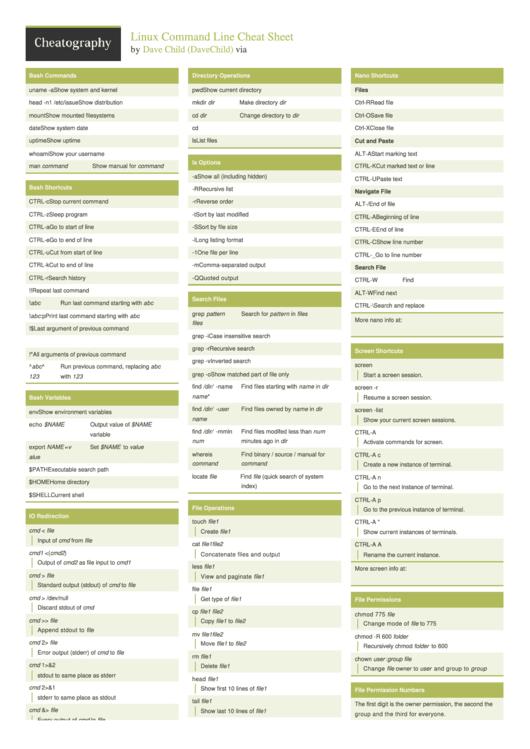 linux command line cheat sheet printable pdf download