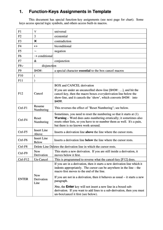 Function Key Assignment In Template Cheat Sheet Printable Pdf