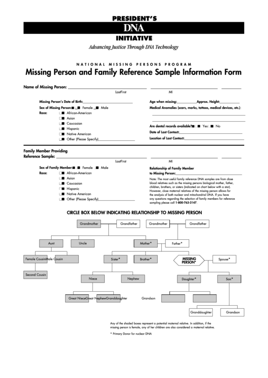 Missing Person And Family Reference Sample Information Form - National Missing Persons Program