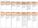 Professional Gap Analysis Worksheet Template