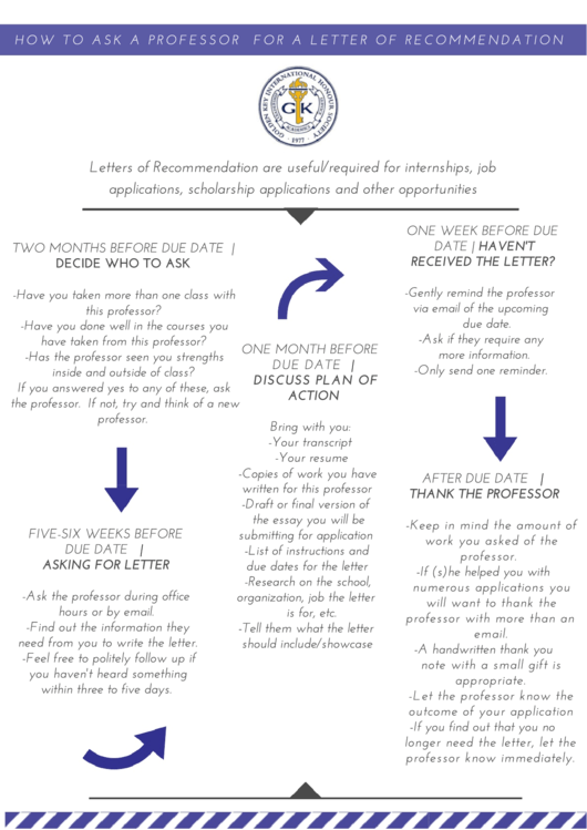 how to ask a professor for a letter of recommendation printable pdf