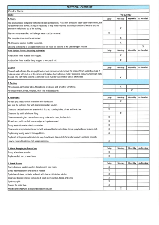 janitor checklist template
