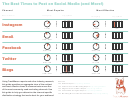 The Best Times To Post On Social Media (and More!)