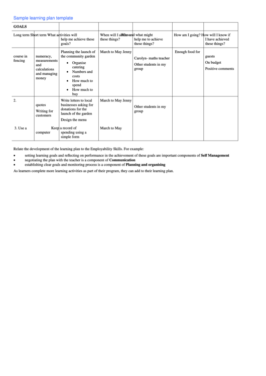 Sample Learning Plan Template Printable pdf