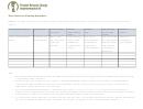 Data Collection Planning Worksheet