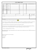 Whs Form 2 - Staff Summary Sheet