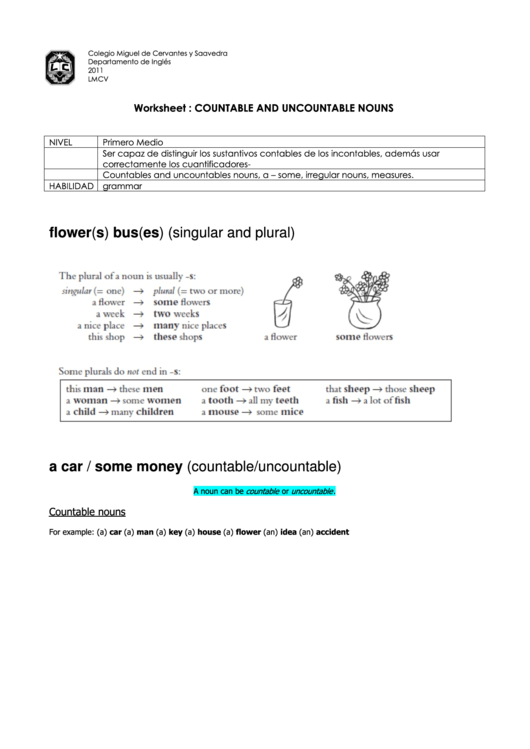 Countable And Uncountable Nouns Worksheet Printable Pdf Download
