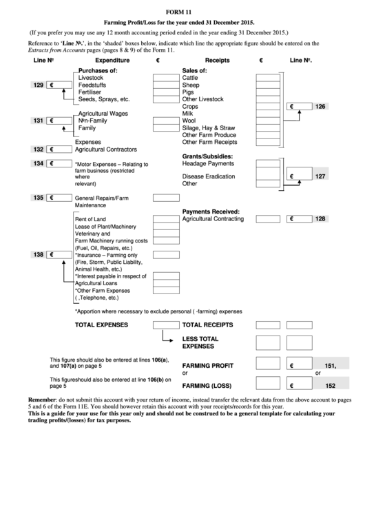 Form 11 - Farmers Extract Of Accounts Template (farming Profit/loss)