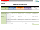 Nfte Written Business Plan Rubric Template Printable pdf