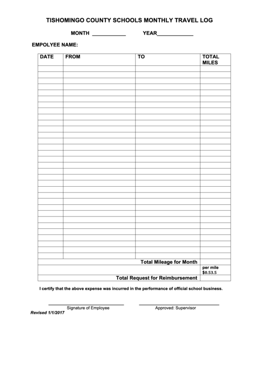 top 15 travel log templates free to download in pdf format