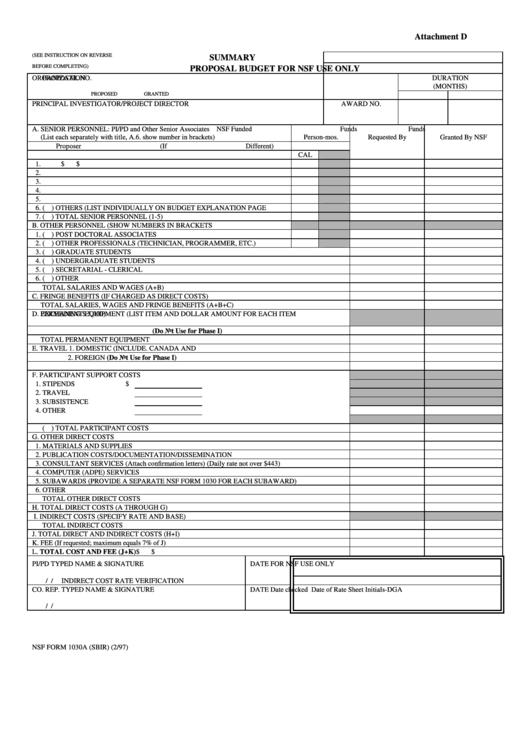 Summary Proposal Budget