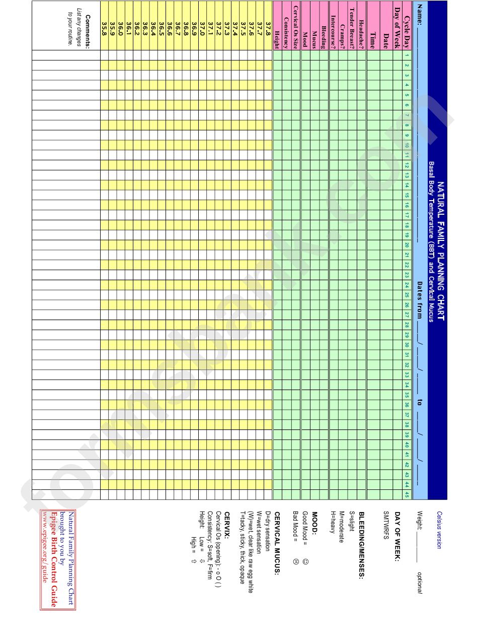 natural family planning chart template printable pdf download