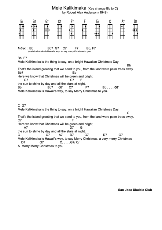1951 Ukulele Chord Charts Free To Download In Pdf
