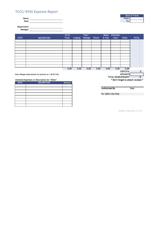 Tccc/ Ryss Expense Report
