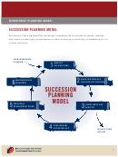Workforce Succession Planning Model