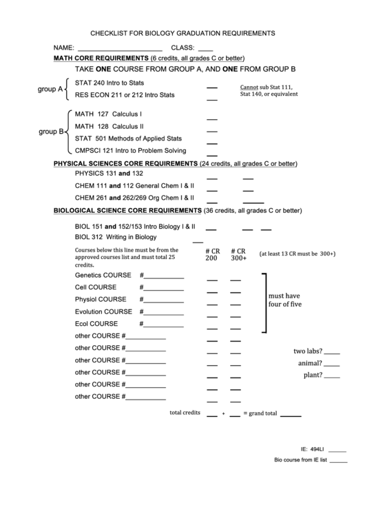 Checklist For Biology Graduation Requirements Template