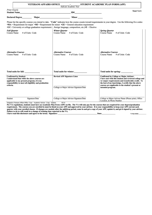 Student Academic Plan Form (apf) - Fall-spring