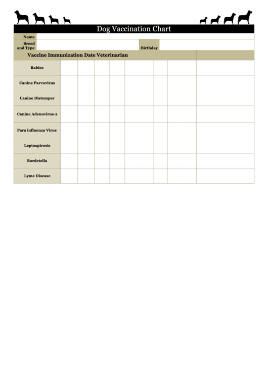 Dog Vaccination Schedule Chart Printable Pdf Download