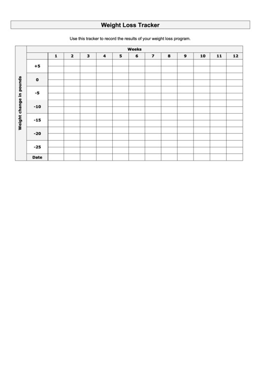 Weight Loss Tracker Template Printable Pdf