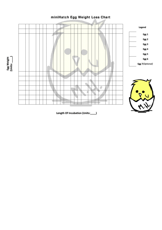 Minihatch Egg Weight Loss Chart printable pdf download