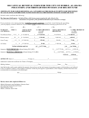 Policemen And Firefighters Pension And Relief Fund Annual Renewal Form - Cityy Of Mobile, Alabama