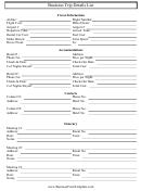 Business Trip Details List
