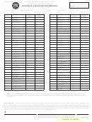 Form Irp-5-schedule B Mileage Information