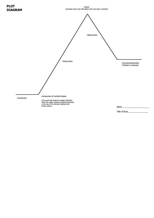 Blank Plot    Diagram    printable pdf download