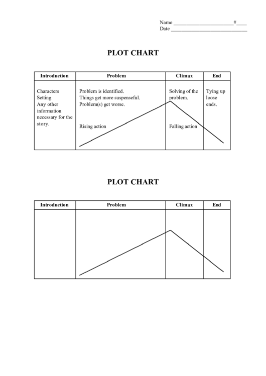 Plot Chart Template Printable pdf