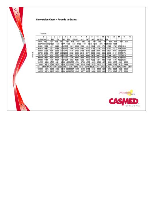 Pounds To Grams Conversion Chart Printable Pdf Download